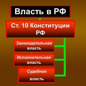 Органы власти Хворостянки