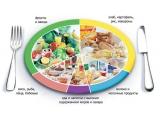Кафе Оазис - иконка «питание» в Хворостянке